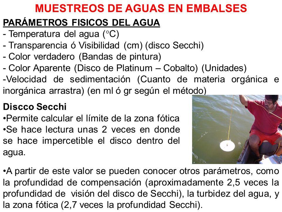 PARÁMETROS FISICOS DEL AGUA - Temperatura del agua (°C) - Transparencia ó Visibilidad (cm) (disco Secchi) - Color verdadero (Bandas de pintura) - Colo