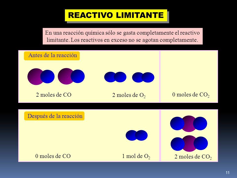 11 REACTIVO LIMITANTE En una reacción química sólo se gasta completamente el reactivo limitante.
