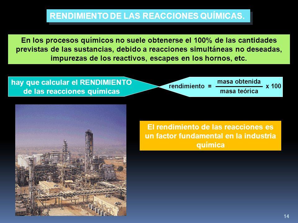 14 RENDIMIENTO DE LAS REACCIONES QUÍMICAS.