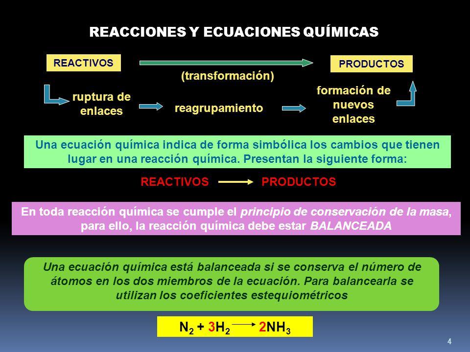 4 REACCIONES Y ECUACIONES QUÍMICAS REACTIVOS (transformación) formación de nuevos enlaces reagrupamiento ruptura de enlaces N 2 + 3H 2 2NH 3 REACTIVOS PRODUCTOS Una ecuación química está balanceada si se conserva el número de átomos en los dos miembros de la ecuación.
