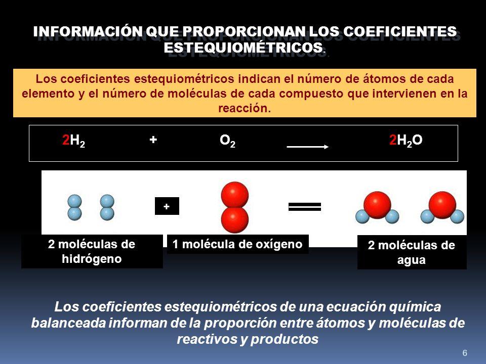 6 INFORMACIÓN QUE PROPORCIONAN LOS COEFICIENTES ESTEQUIOMÉTRICOS.