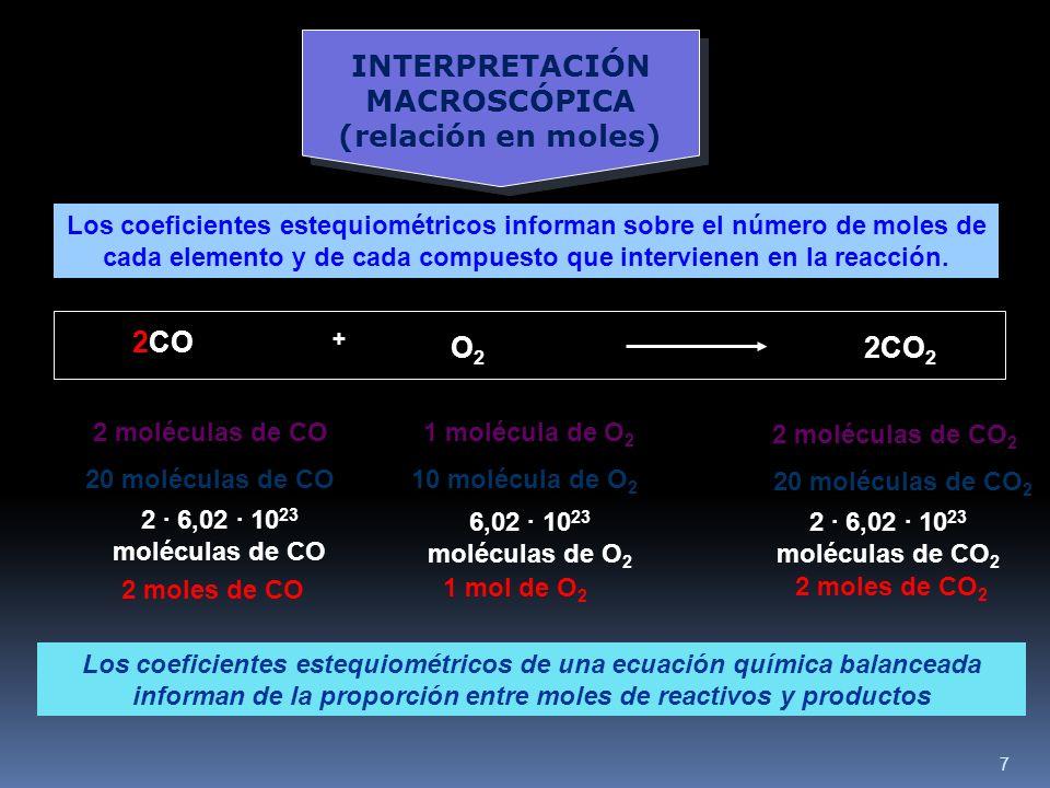 7 INTERPRETACIÓN MACROSCÓPICA (relación en moles) Los coeficientes estequiométricos informan sobre el número de moles de cada elemento y de cada compuesto que intervienen en la reacción.