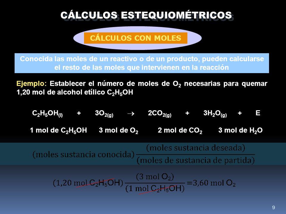 9 CÁLCULOS ESTEQUIOMÉTRICOS CÁLCULOS CON MOLES Conocida las moles de un reactivo o de un producto, pueden calcularse el resto de las moles que intervienen en la reacción Ejemplo: Establecer el número de moles de O 2 necesarias para quemar 1,20 mol de alcohol etílico C 2 H 5 OH C 2 H 5 OH (l) + 3O 2(g) 2CO 2(g) + 3H 2 O (g) + E 1 mol de C 2 H 5 OH 3 mol de O 2 2 mol de CO 2 3 mol de H 2 O