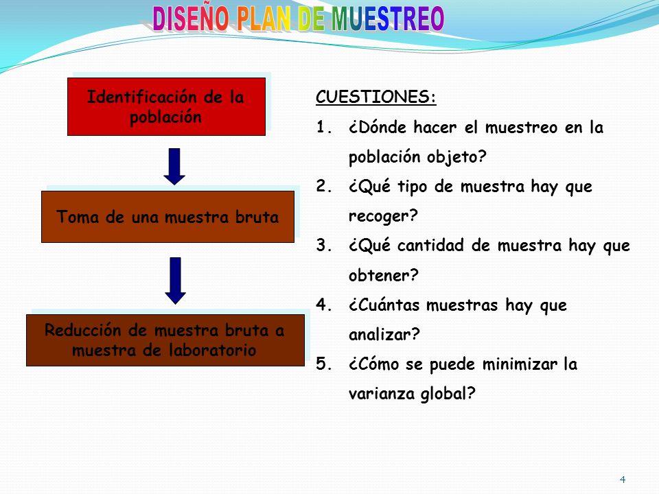 5 Todo el proceso de toma de muestra debe estar bien planificado, detallado y escrito.