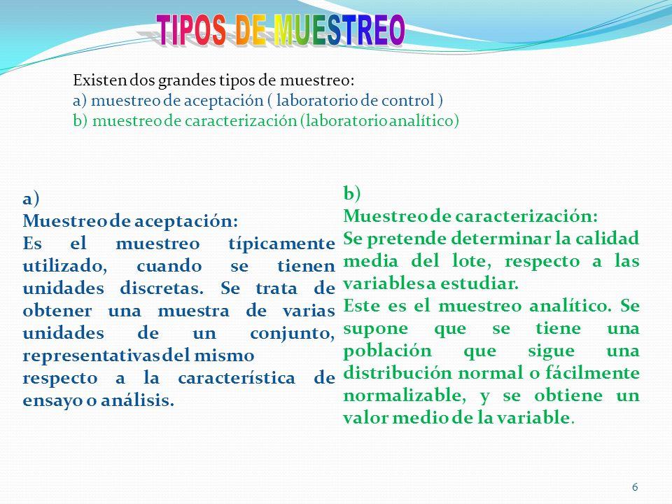 7 Se divide en: Muestreo de atributos Un atributo es una característica de la muestra, por ejemplo, color olor, etc., sobre la cual se establece el control de calidad del objeto estudiado (correcto o incorrecto).