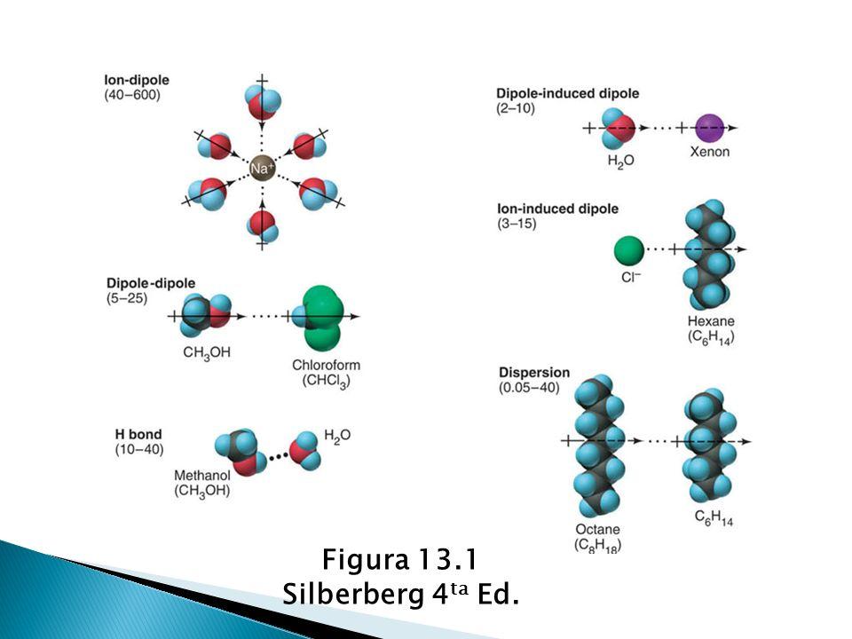 Figura 13.1 Silberberg 4 ta Ed.