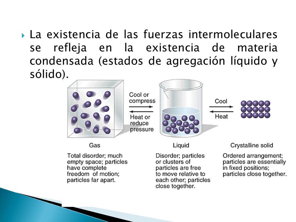 La existencia de las fuerzas intermoleculares se refleja en la existencia de materia condensada (estados de agregación líquido y sólido).