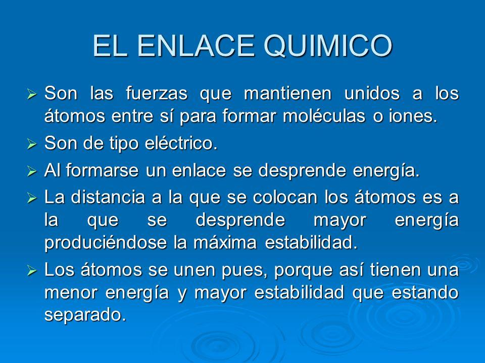 Son las fuerzas que mantienen unidos a los átomos entre sí para formar moléculas o iones.