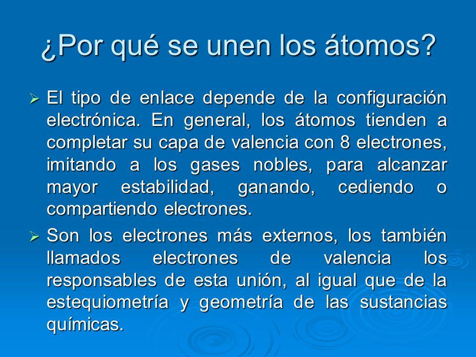 ¿Por qué se unen los átomos.El tipo de enlace depende de la configuración electrónica.