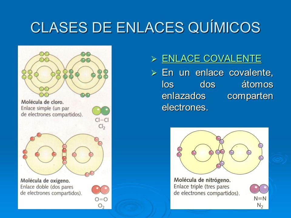 CLASES DE ENLACES QUÍMICOS ENLACE COVALENTE ENLACE COVALENTE ENLACE COVALENTE ENLACE COVALENTE En un enlace covalente, los dos átomos enlazados comparten electrones.