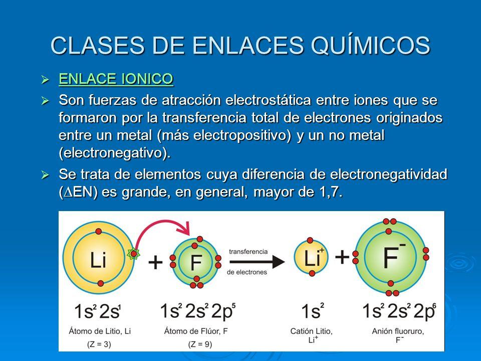 CLASES DE ENLACES QUÍMICOS ENLACE IONICO ENLACE IONICO ENLACE IONICO ENLACE IONICO Son fuerzas de atracción electrostática entre iones que se formaron por la transferencia total de electrones originados entre un metal (más electropositivo) y un no metal (electronegativo).