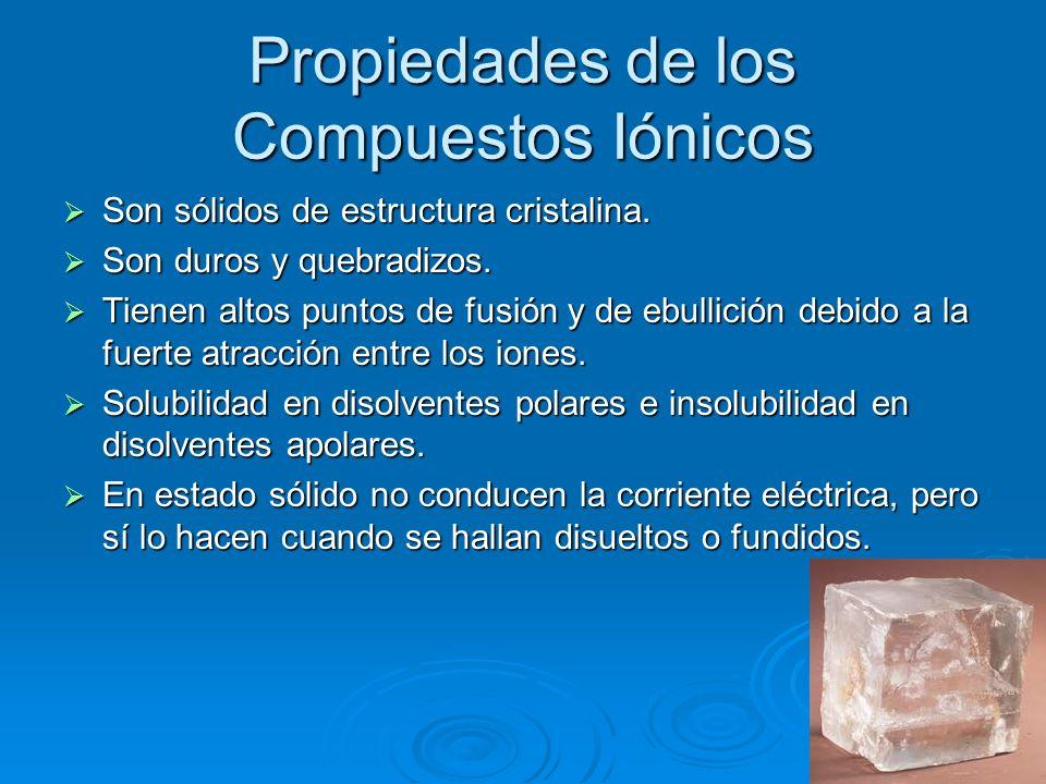 Propiedades de los Compuestos Iónicos Son sólidos de estructura cristalina.