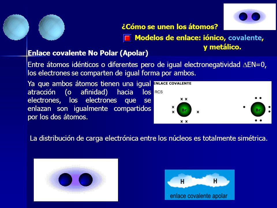 ¿Cómo se unen los átomos? Modelos de enlace: iónico, covalente, y metálico. Enlace covalente No Polar (Apolar) Entre átomos idénticos o diferentes per
