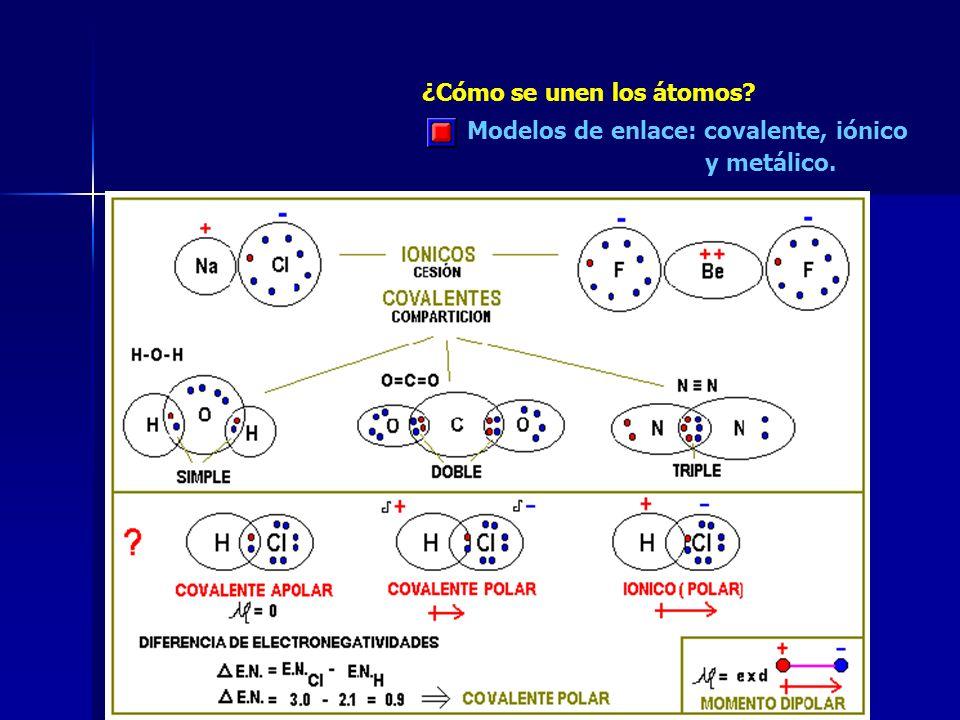 ¿Cómo se unen los átomos? Modelos de enlace: covalente, iónico y metálico.