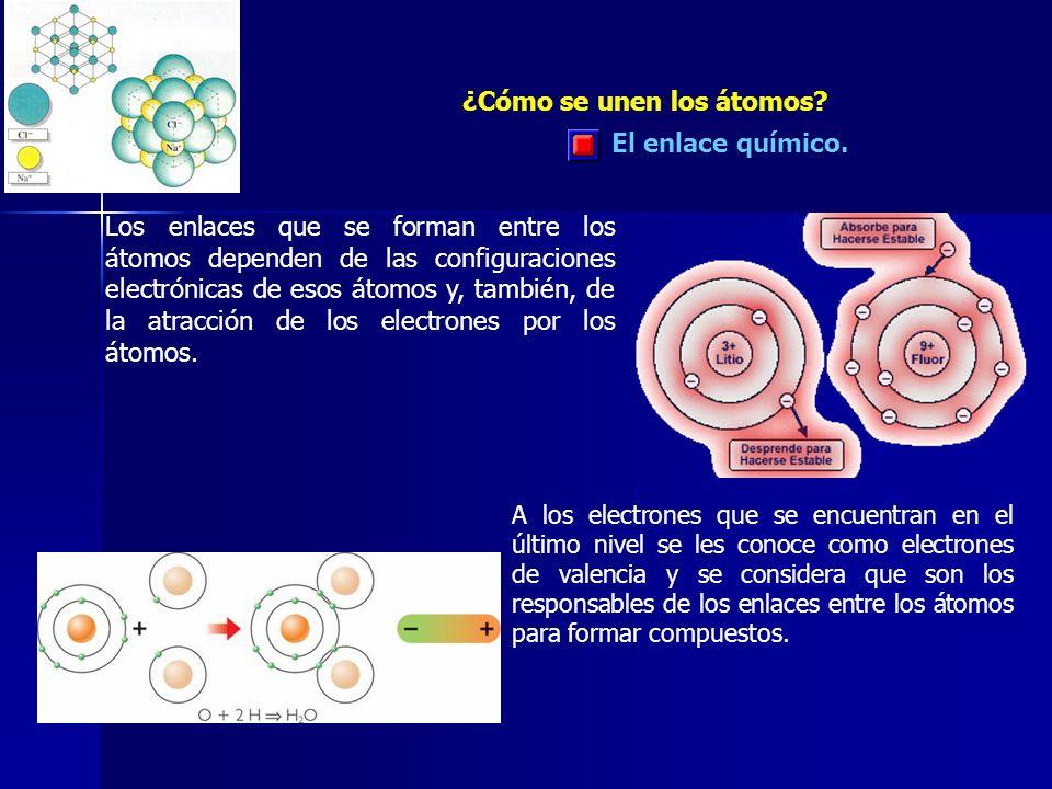 El enlace químico. ¿Cómo se unen los átomos? Los enlaces que se forman entre los átomos dependen de las configuraciones electrónicas de esos átomos y,