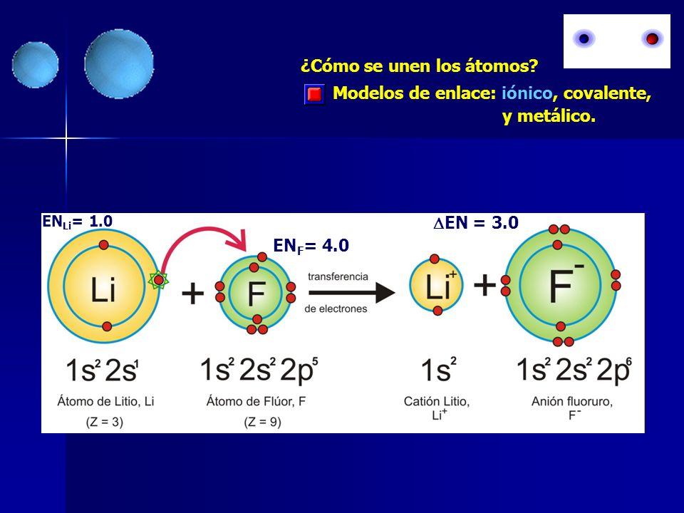 ¿Cómo se unen los átomos? Modelos de enlace: iónico, covalente, y metálico. EN F = 4.0 EN Li = 1.0 EN = 3.0