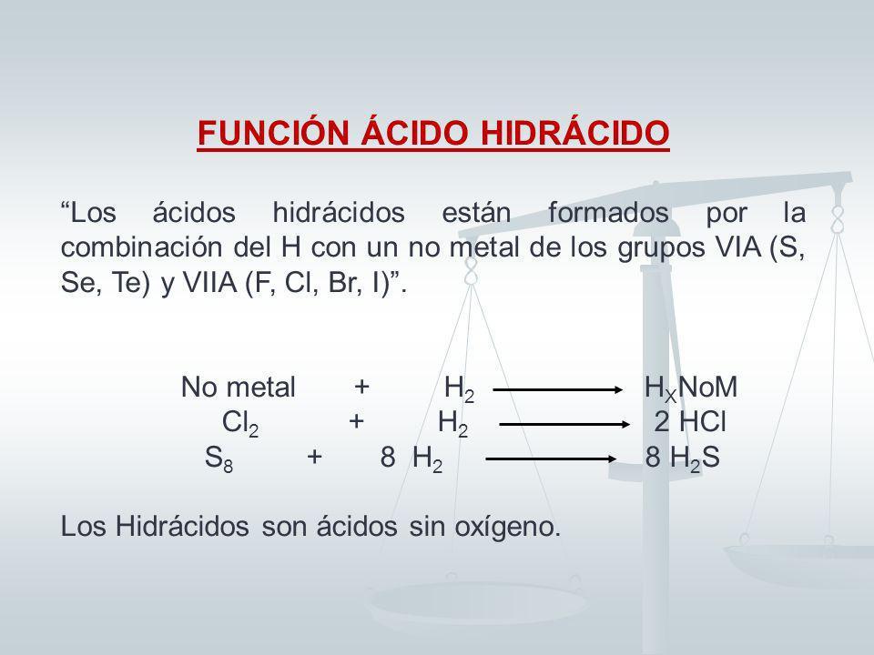 FUNCIÓN HIDRURO La combinación del Hidrógeno con un metal forma los Hidruros. En este caso el H presenta estado de oxidación : -1 Metal + H 2 MH X 2 N