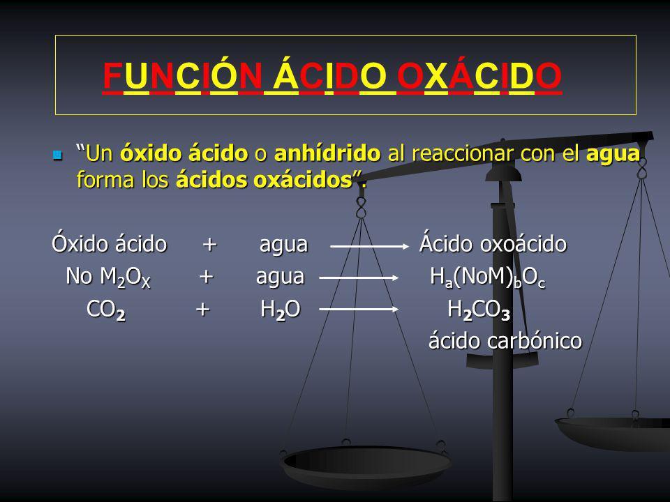 FUNCIÓN ÁCIDO HIDRÁCIDO Los ácidos hidrácidos están formados por la combinación del H con un no metal de los grupos VIA (S, Se, Te) y VIIA (F, Cl, Br,