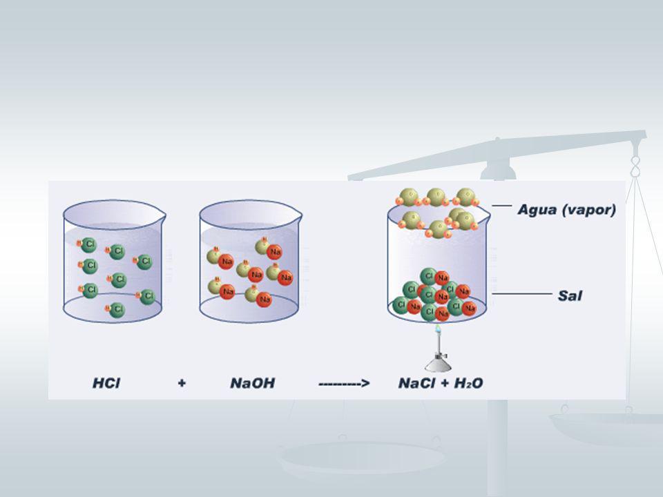FUNCIÓN SAL La combinación entre un hidróxido y un ácido (hidrácido u oxoácido) da una sal más agua. La combinación entre un hidróxido y un ácido (hid