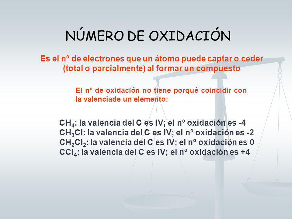 VALENCIA Es la capacidad que posee un elemento de combinarse con otro Como el hidrógeno se toma como referencia (valencia I), se define también como e
