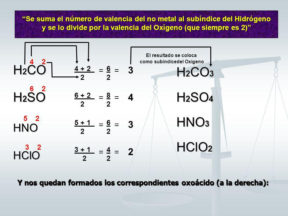 4 6 5 3 H C O H S O H N O H Cl O Se colocan los números de valencia con los que actúa el no metal: 4 6 HC O HS O H 2 C O H 2 S O Si el número de valen