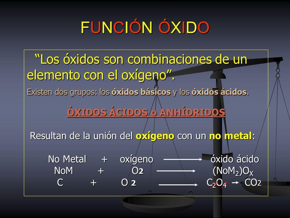 FUNCIÓN ÓXIDO Los óxidos son combinaciones de un elemento con el oxígeno. Existen dos grupos: los óxidos básicos y los óxidos ácidos. ÓXIDOS BÁSICOS R