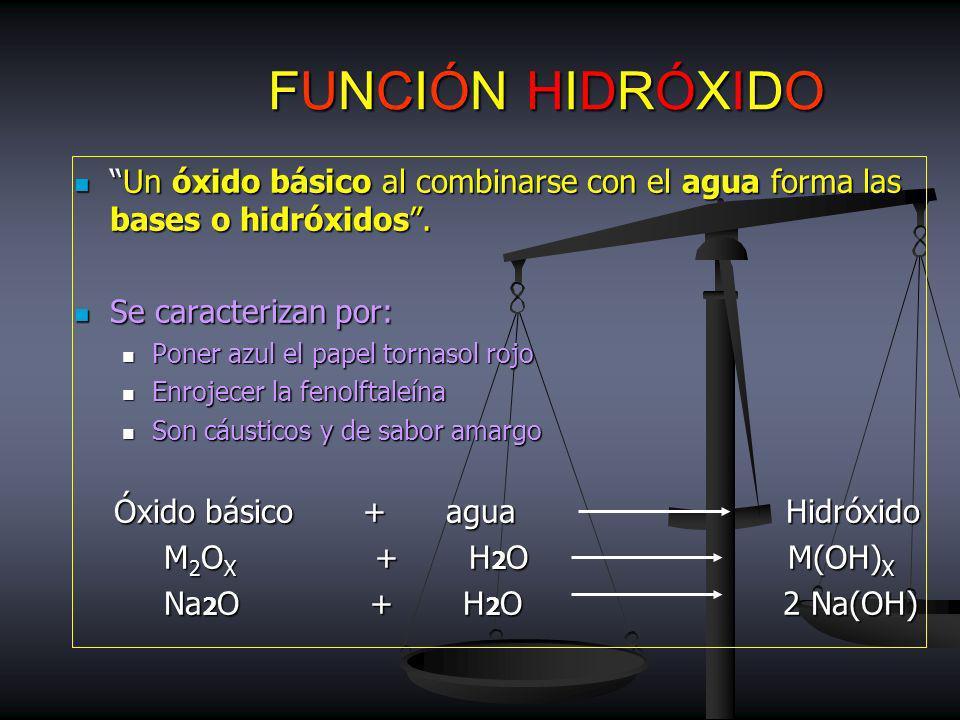 FUNCIÓN HIDRÓXIDO FUNCIÓN HIDRÓXIDO Un óxido básico al combinarse con el agua forma las bases o hidróxidos.
