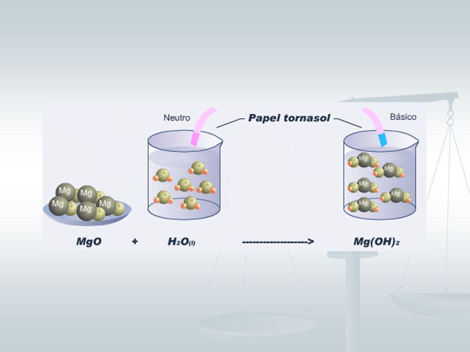 H2CO3 H H2SO4 NO3 HClO2 ECUACIONES DE FORMACIÓN: Óxido Ácido + Agua Ácido Óxoácido Para formarlos se escriben los elementos en el orden dados en el punto anterior.