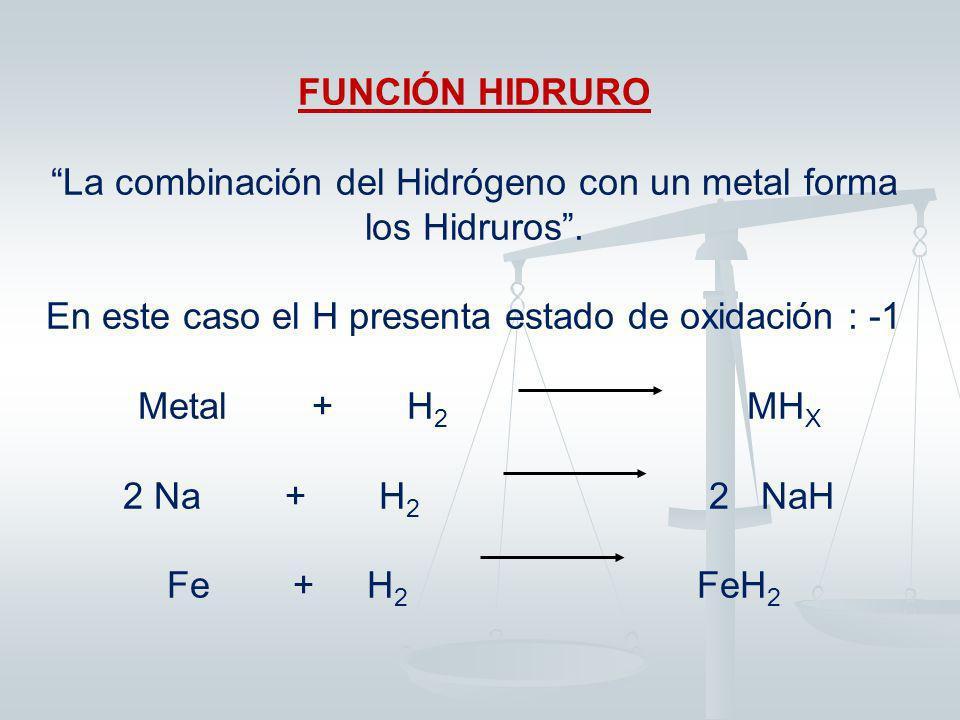 FUNCIÓN HIDRURO La combinación del Hidrógeno con un metal forma los Hidruros.