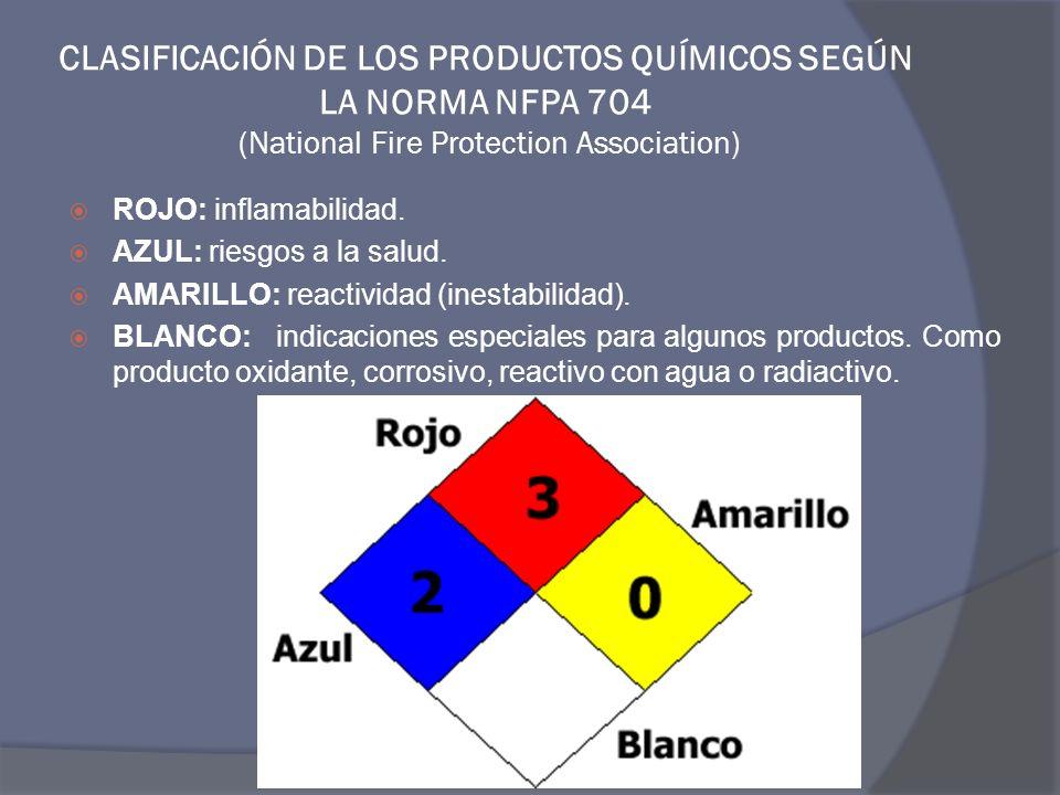 CLASIFICACIÓN DE LOS PRODUCTOS QUÍMICOS SEGÚN LA NORMA NFPA 704 (National Fire Protection Association) ROJO: inflamabilidad. AZUL: riesgos a la salud.