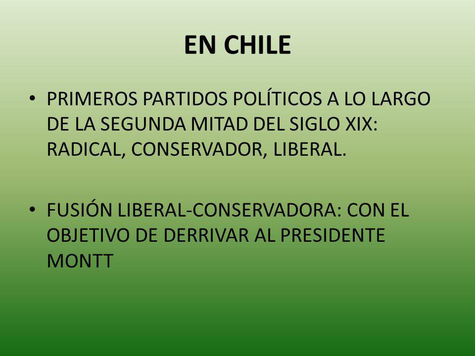 EN CHILE PRIMEROS PARTIDOS POLÍTICOS A LO LARGO DE LA SEGUNDA MITAD DEL SIGLO XIX: RADICAL, CONSERVADOR, LIBERAL. FUSIÓN LIBERAL-CONSERVADORA: CON EL