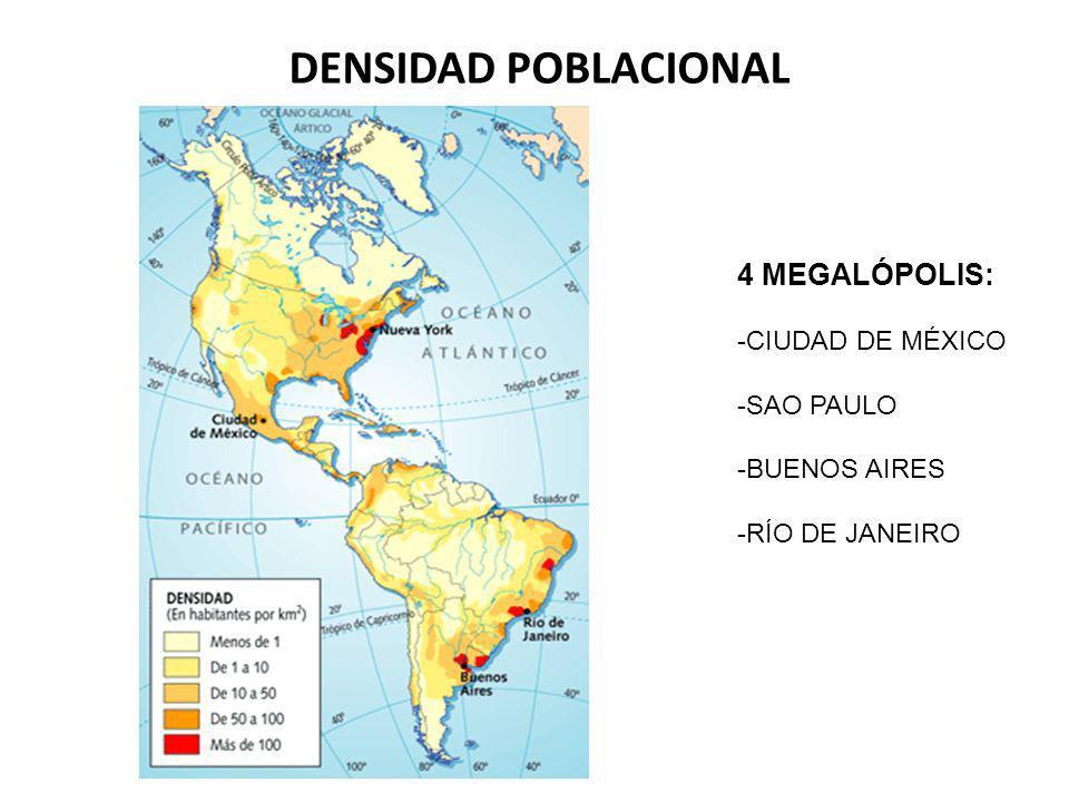 DENSIDAD POBLACIONAL 4 MEGALÓPOLIS: -CIUDAD DE MÉXICO -SAO PAULO -BUENOS AIRES -RÍO DE JANEIRO