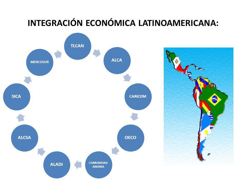 INTEGRACIÓN ECONÓMICA LATINOAMERICANA: TLCANALCA CARICOM OECO COMUNIDAD ANDINA ALADIALCSASICA MERCOSUR