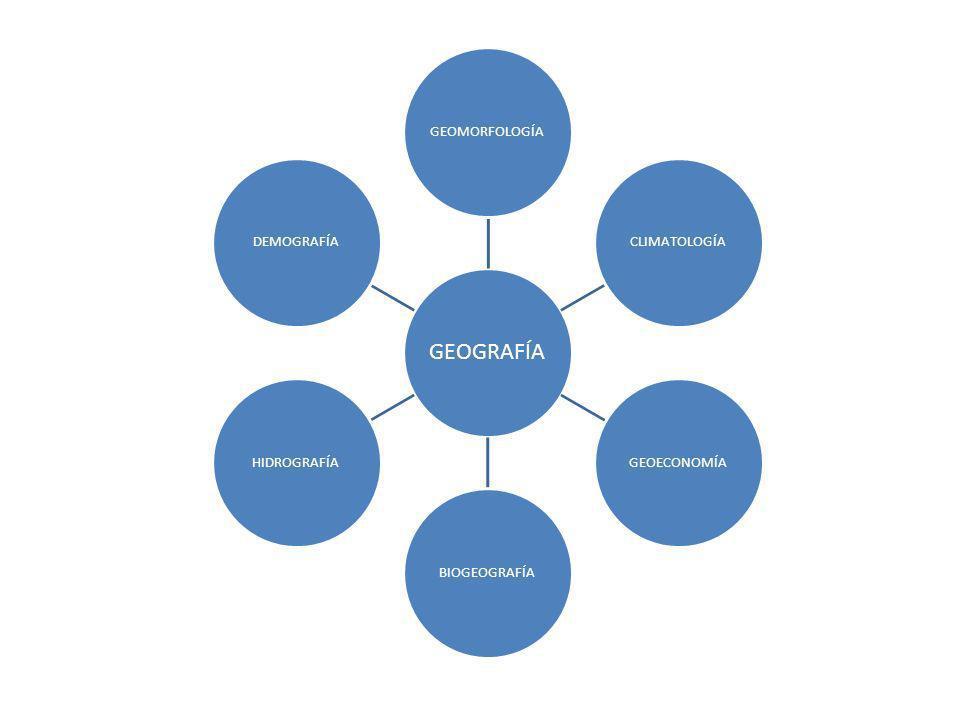 GEOGRAFÍA GEOMORFOLOGÍA CLIMATOLOGÍAGEOECONOMÍA BIOGEOGRAFÍA HIDROGRAFÍADEMOGRAFÍA