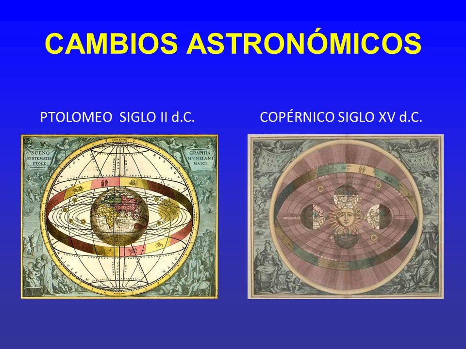CAMBIOS ASTRONÓMICOS PTOLOMEO SIGLO II d.C.COPÉRNICO SIGLO XV d.C.