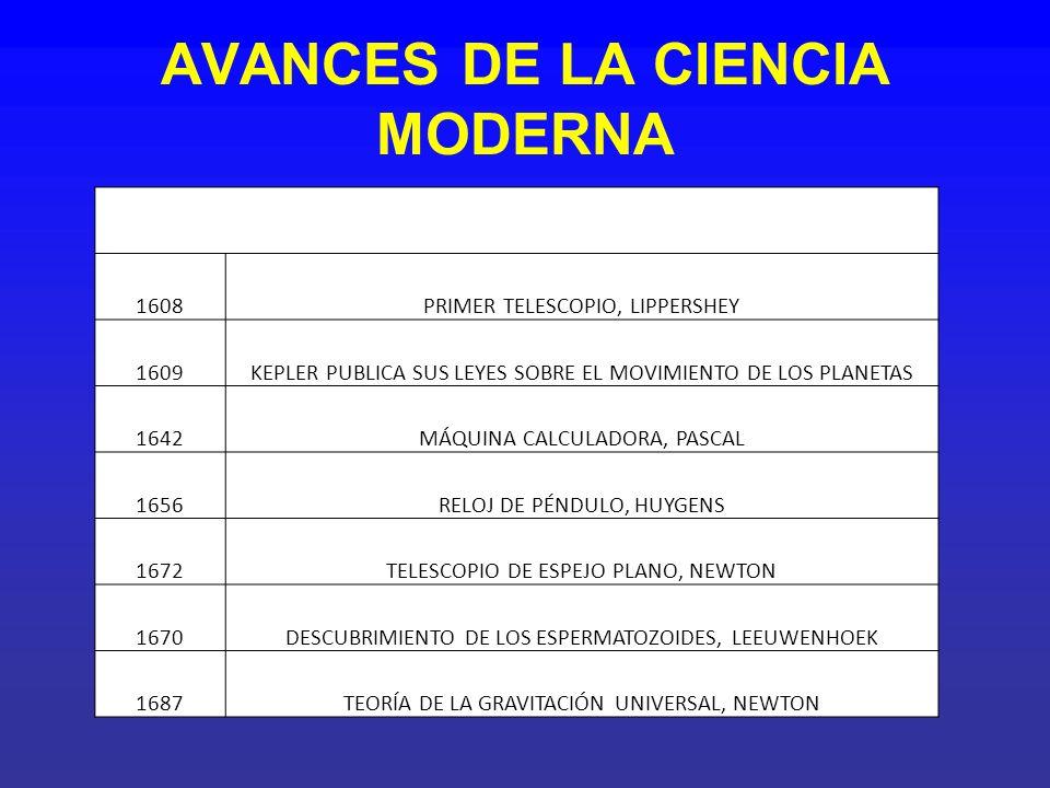 AVANCES DE LA CIENCIA MODERNA 1608PRIMER TELESCOPIO, LIPPERSHEY 1609KEPLER PUBLICA SUS LEYES SOBRE EL MOVIMIENTO DE LOS PLANETAS 1642MÁQUINA CALCULADO