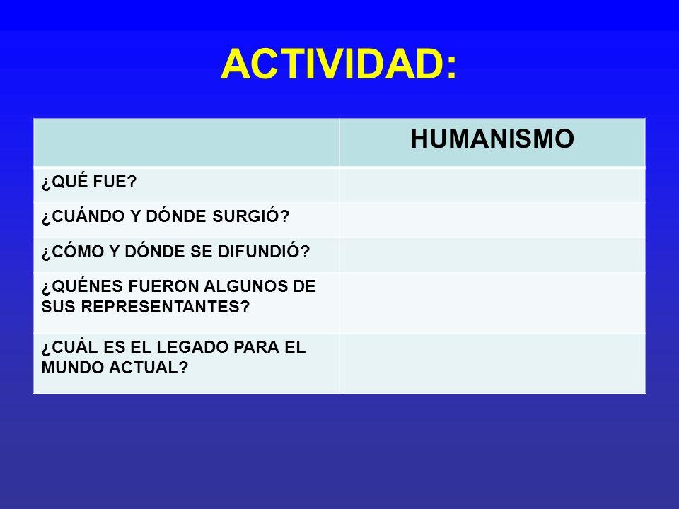 ACTIVIDAD: HUMANISMO ¿QUÉ FUE? ¿CUÁNDO Y DÓNDE SURGIÓ? ¿CÓMO Y DÓNDE SE DIFUNDIÓ? ¿QUÉNES FUERON ALGUNOS DE SUS REPRESENTANTES? ¿CUÁL ES EL LEGADO PAR