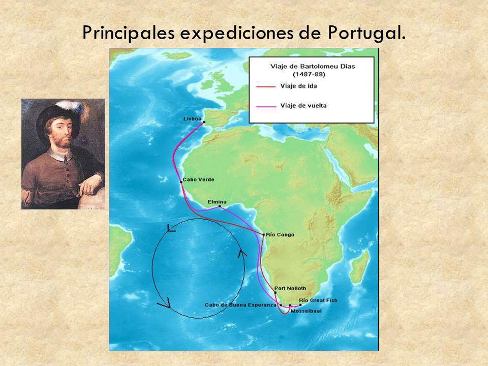 Principales expediciones de Portugal.