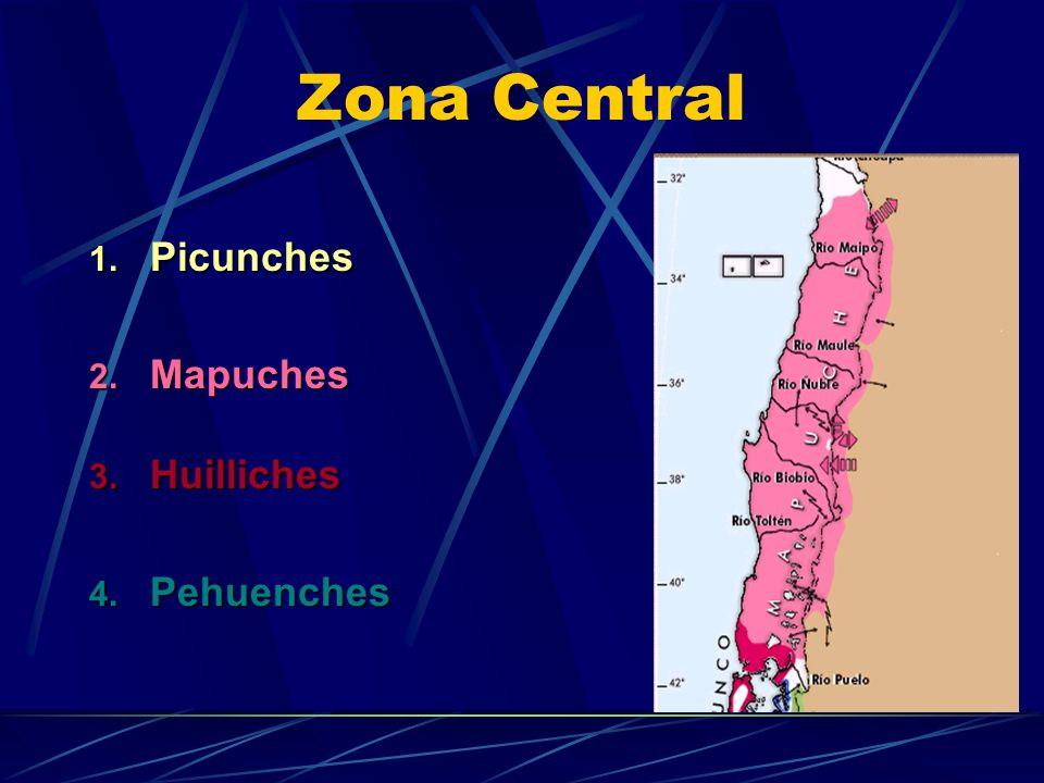 Zona Central 1. Picunches 2. Mapuches 3. Huilliches 4. Pehuenches
