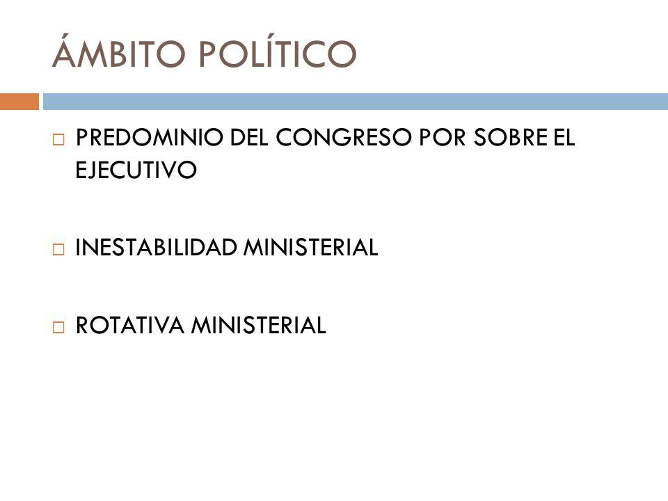 ÁMBITO POLÍTICO PREDOMINIO DEL CONGRESO POR SOBRE EL EJECUTIVO INESTABILIDAD MINISTERIAL ROTATIVA MINISTERIAL