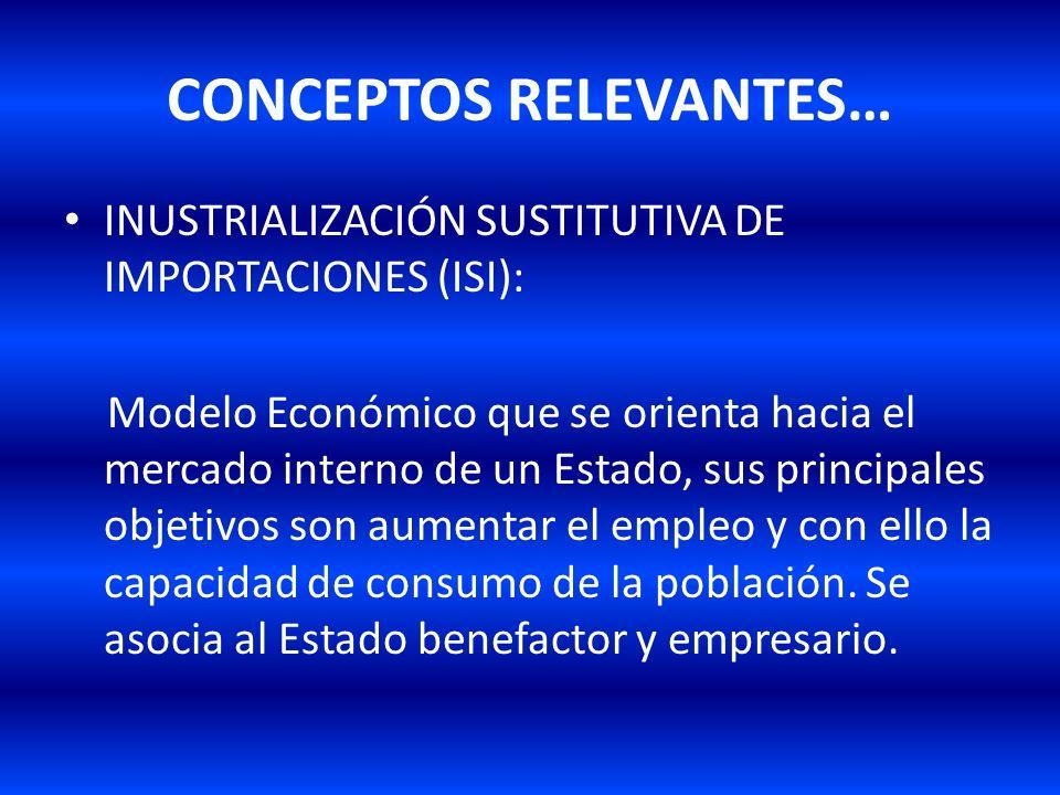 CONCEPTOS RELEVANTES… INUSTRIALIZACIÓN SUSTITUTIVA DE IMPORTACIONES (ISI): Modelo Económico que se orienta hacia el mercado interno de un Estado, sus