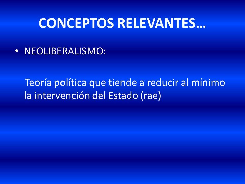 CONCEPTOS RELEVANTES… NEOLIBERALISMO: Teoría política que tiende a reducir al mínimo la intervención del Estado (rae)