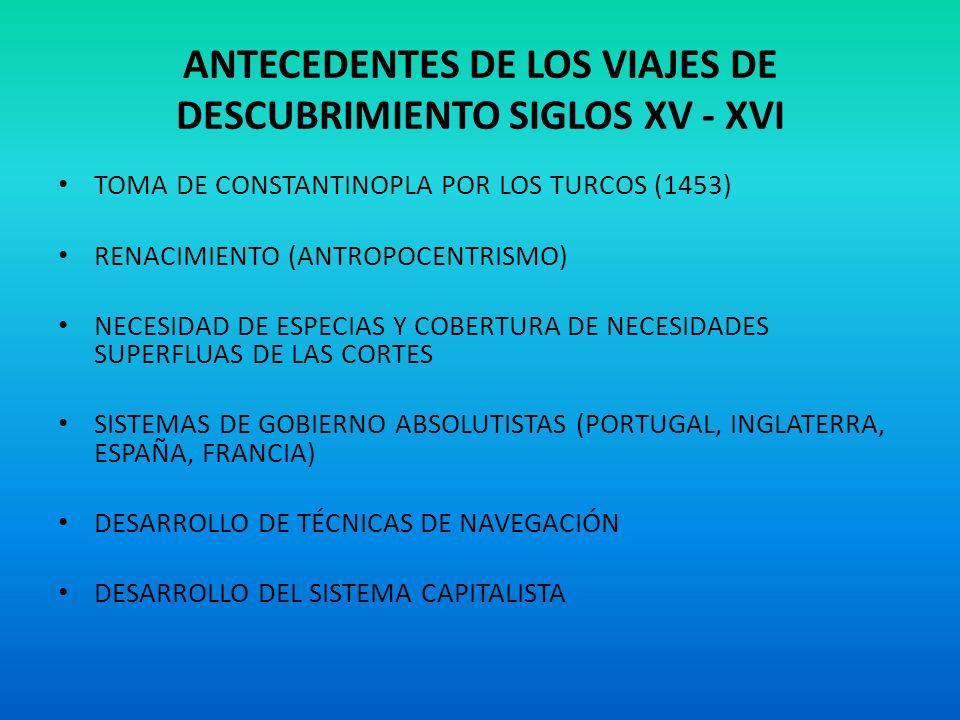 ANTECEDENTES DE LOS VIAJES DE DESCUBRIMIENTO SIGLOS XV - XVI TOMA DE CONSTANTINOPLA POR LOS TURCOS (1453) RENACIMIENTO (ANTROPOCENTRISMO) NECESIDAD DE
