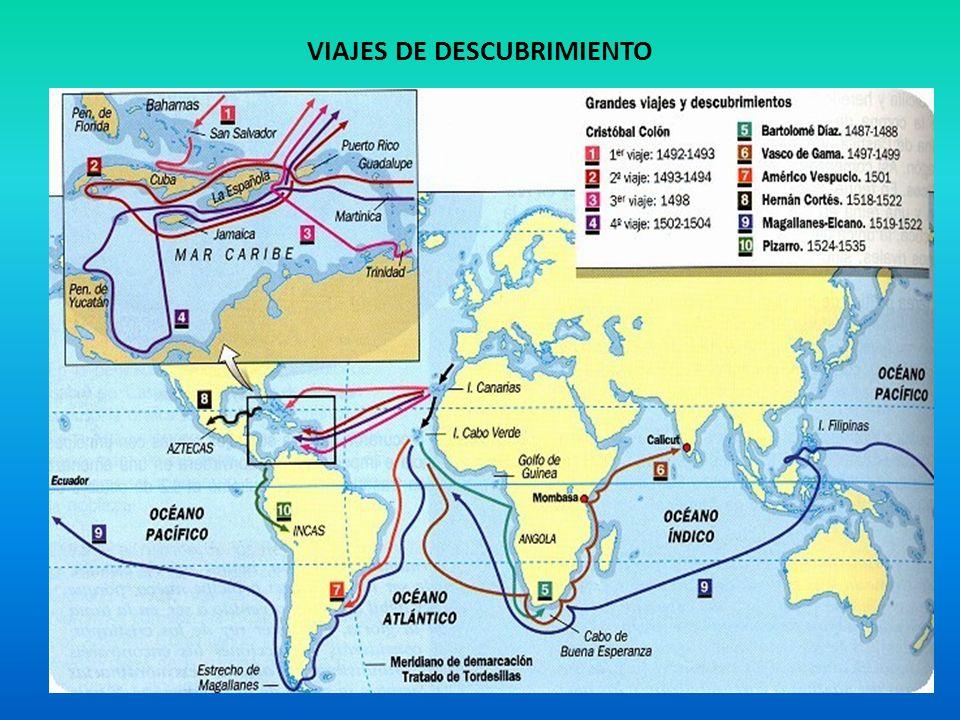 VISIÓN EUROCÉNTRICA Es esa España la que sirve a nuestra América de patria espiritual y referente histórico.
