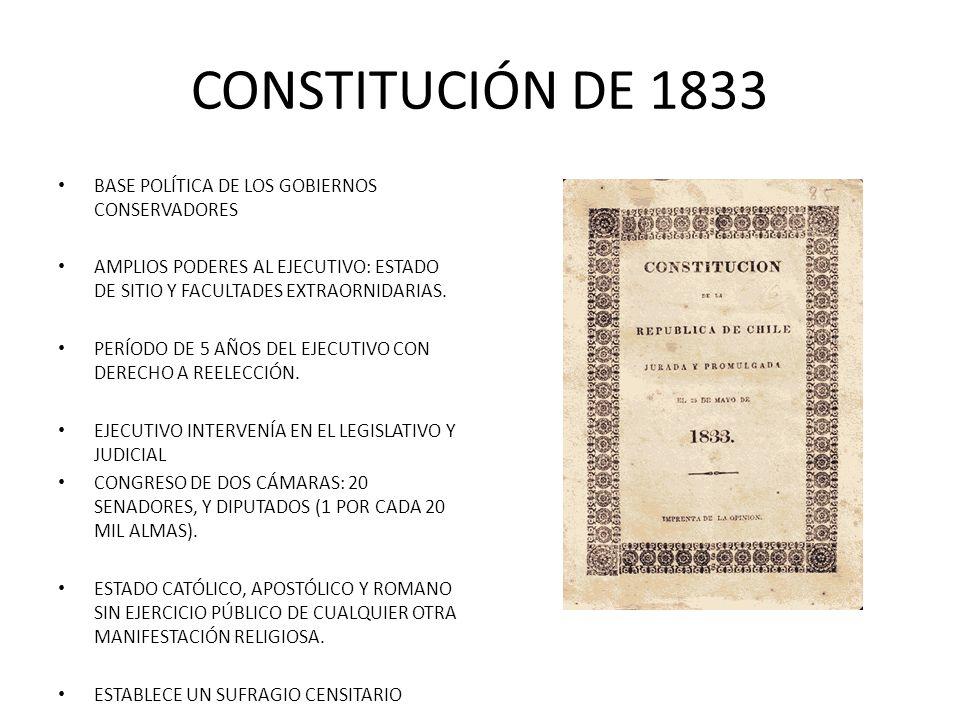 CONSTITUCIÓN DE 1833 BASE POLÍTICA DE LOS GOBIERNOS CONSERVADORES AMPLIOS PODERES AL EJECUTIVO: ESTADO DE SITIO Y FACULTADES EXTRAORNIDARIAS. PERÍODO