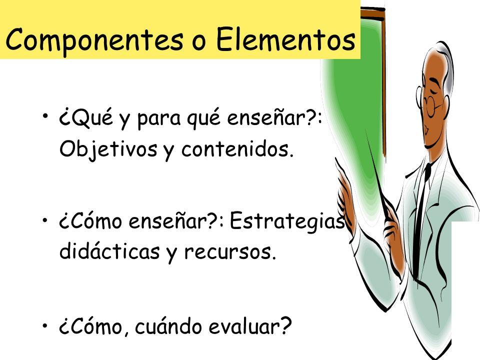 Componentes o Elementos ¿ Qué y para qué enseñar?: Objetivos y contenidos. ¿Cómo enseñar?: Estrategias didácticas y recursos. ¿Cómo, cuándo evaluar ?