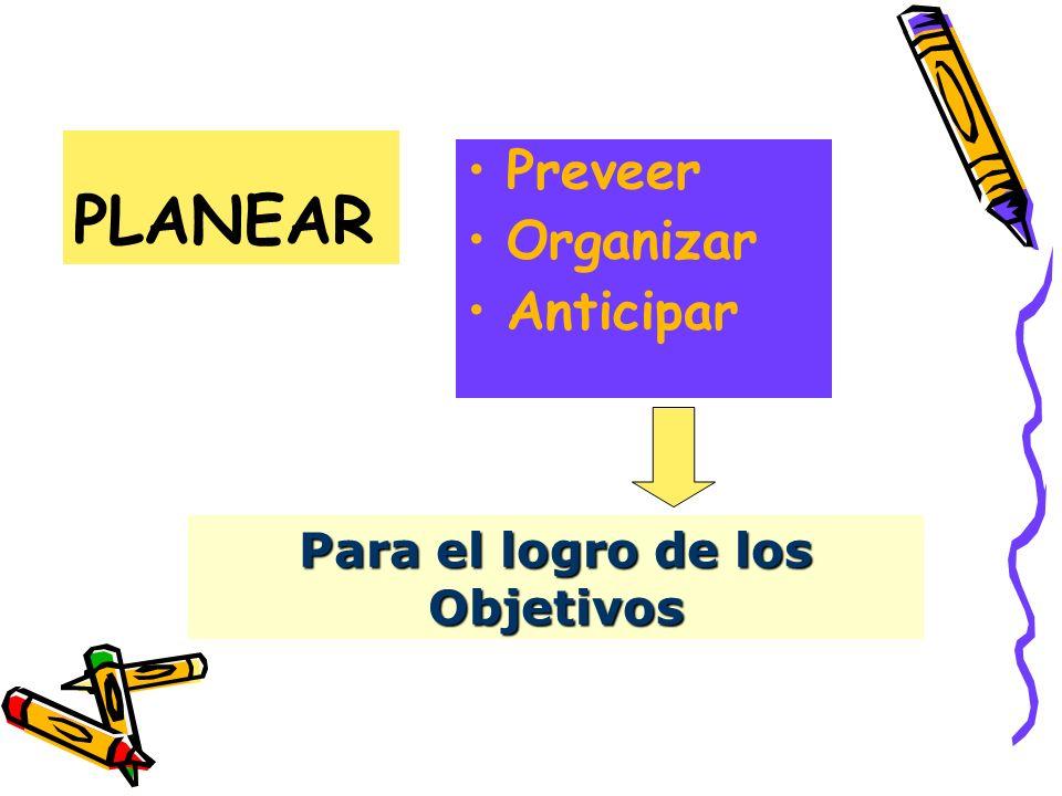 PLANEAR Preveer Organizar Anticipar Para el logro de los Objetivos