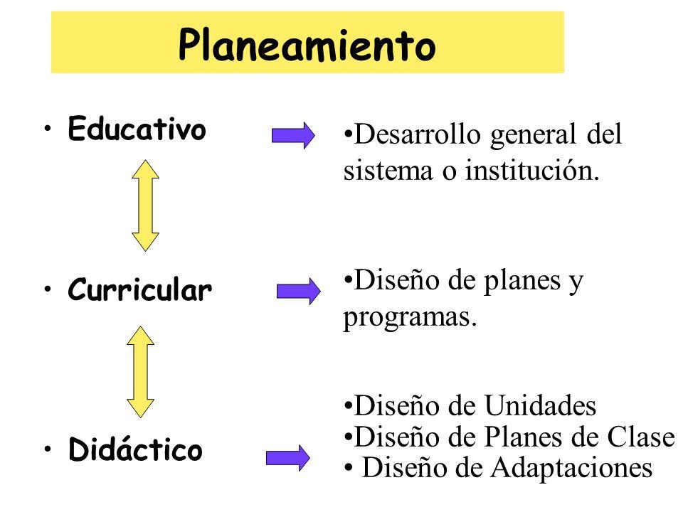 Planeamiento Educativo Curricular Didáctico Desarrollo general del sistema o institución. Diseño de planes y programas. Diseño de Unidades Diseño de P