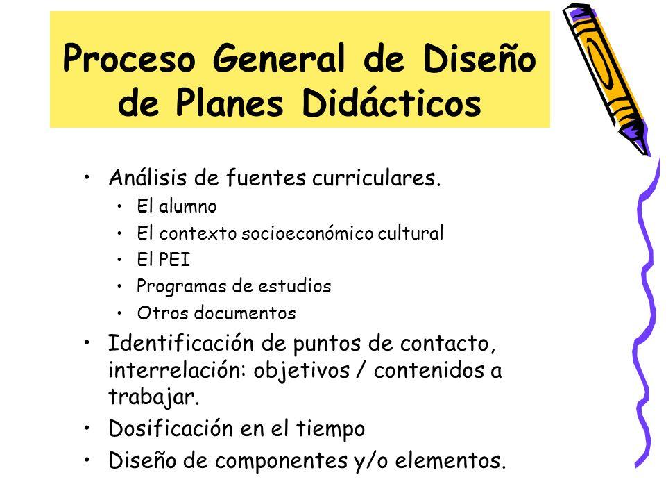Proceso General de Diseño de Planes Didácticos Análisis de fuentes curriculares. El alumno El contexto socioeconómico cultural El PEI Programas de est