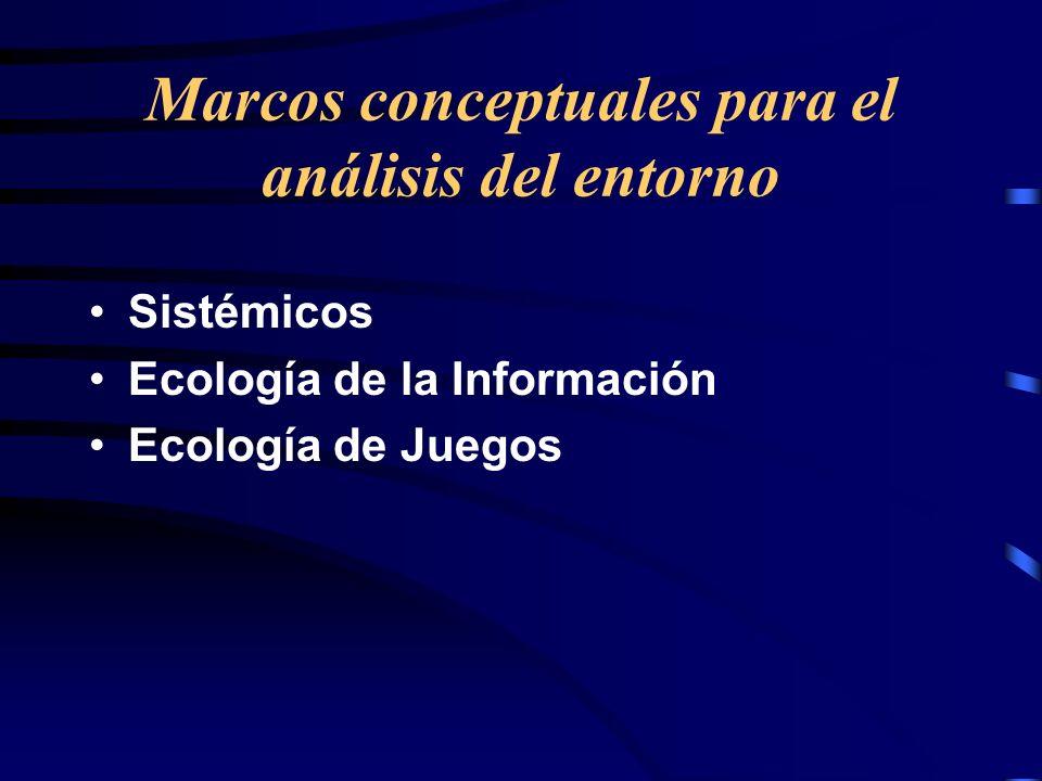 Marcos conceptuales para el análisis del entorno Sistémicos Ecología de la Información Ecología de Juegos